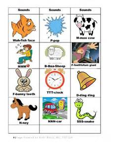 Functional Word List Apraxia