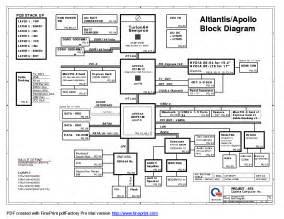 Hp Pavilion Dv6000 Dv9000 Dv9700 G6000 Compaq V6000 V9000 F500 Quanta At8 At9 Altlantis Apollo