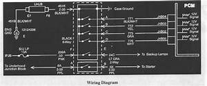 2008 Saturn Outlook Fuse Box Diagram  Saturn  Auto Wiring Diagram
