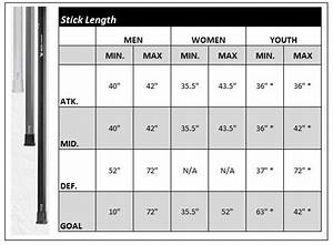 Hockey Stick Size Chart How To Size Lacrosse Equipment Lacrosse Unlimited