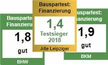 Bausparvertrag Für Kinder : zinsen bausparvertrag jetzt niedrigzinsen 2019 sichern ~ Frokenaadalensverden.com Haus und Dekorationen