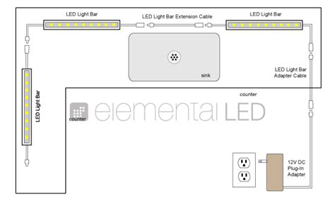 how to install led strip lights under cabinets how do i install led under cabinet lights on one power