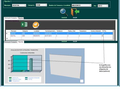 si鑒e social de microsoft pasar datos de un datagridview a chart