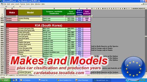 140+ Makes, 4000+ Automobile Models