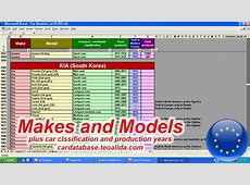 European all cars database Car Database