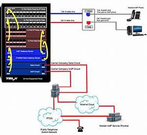 Office Phone Systems Nj