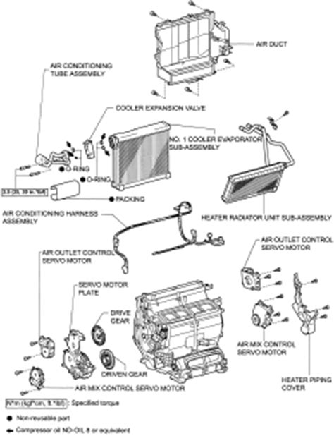 | Repair Guides | Heater Core | Removal & Installation