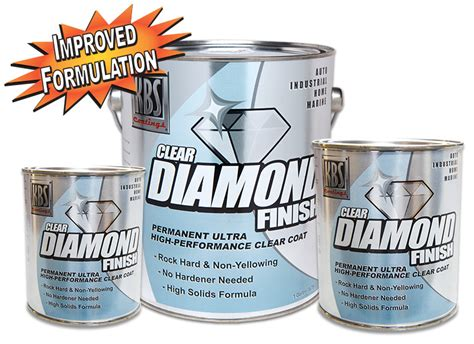 Diamondfinish Clear-clear Coat-non-yellowing-high Gloss