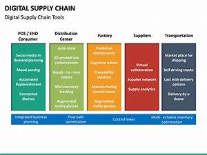 Free Supply Chain Diagrams