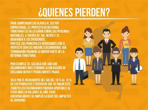 Presentación de la Reforma Tributaria en Colombia 2016
