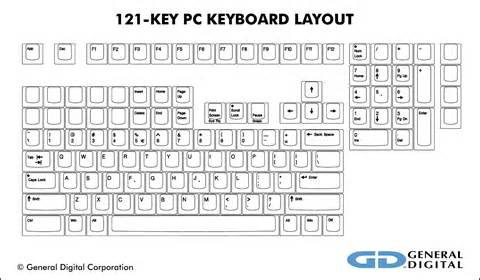 keyboard design computer keyboard layout