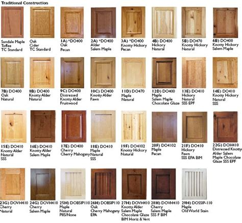 different types of kitchen cabinet doors kitchen cabinets types quicua com