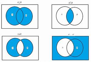 Wiring Diagram  31 Identify The Venn Diagram That