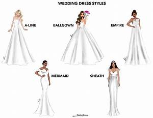 How to chose your wedding dress a guide from top wedding for Wedding dress cuts