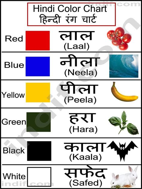 Color Chart in English and Hindi