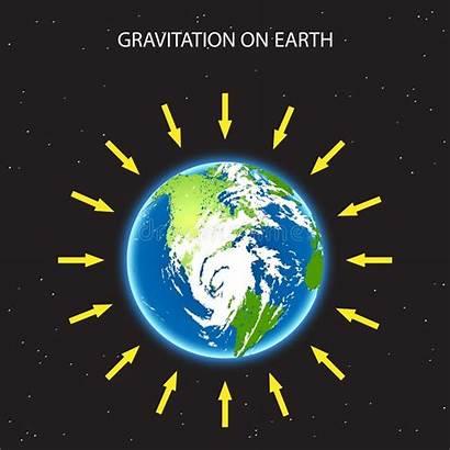Gravity Earth Gravitation Force Planet Illustration Arrows