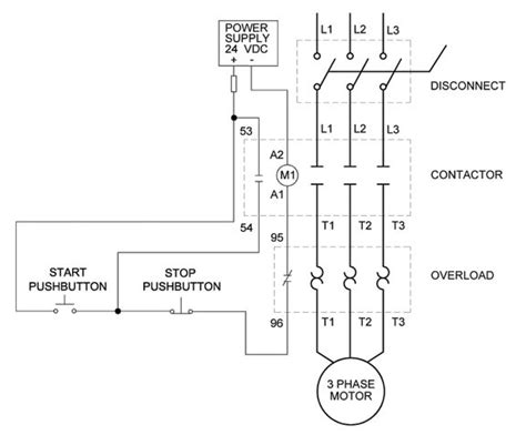 Motor Off Controls Automation Notes Library