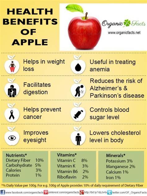 Health Benefits of Apples | Organic Facts | Apple health ...