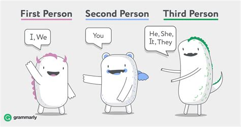Resume 1st Or 3rd Person by Second And Third Person Ways Of Describing Points