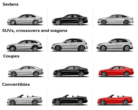 types of jeeps chart different body types of cars http www autoinfoz com