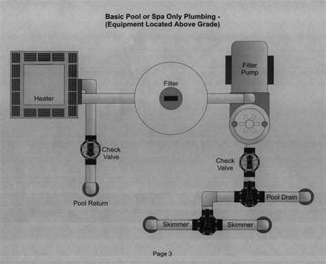 Hayward Pool Piping Diagram by Pool Plumbing Diagrams Schematics And Layouts For Pool Pipes