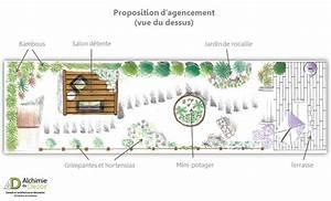 amenagement jardin en longueur amenager un jardin potager With amenagement jardin en longueur