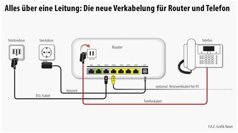 bilderstrecke zu deutsche telekom stellt auf ip telefonie