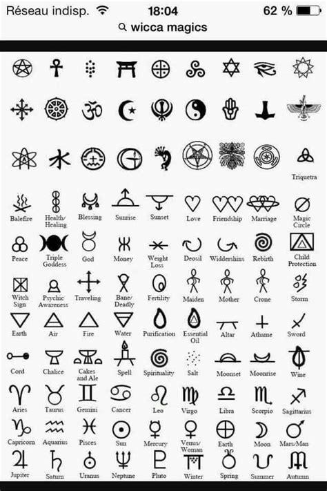 Pin by Vimala Handcraft on Symbols | Symbolic tattoos, Meaningful tattoos, Finger tattoos