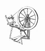 Wheel Spinning Coloring Template Humanities Environmental Templates sketch template