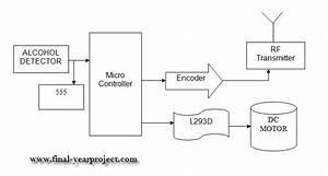 Ece Mini Project On Alcohol Detector