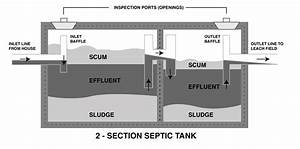 Septic Tank Shape  Size  U0026 Dimensions With Table