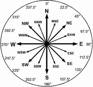 o11 map and compass the 39great outdoors39 o handouts With 360 degree compass diagram