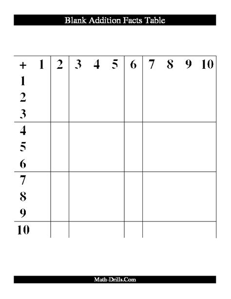 Addition Facts Table Worksheet  Math Worksheets Dynamically Created Worksheetsmath Drills