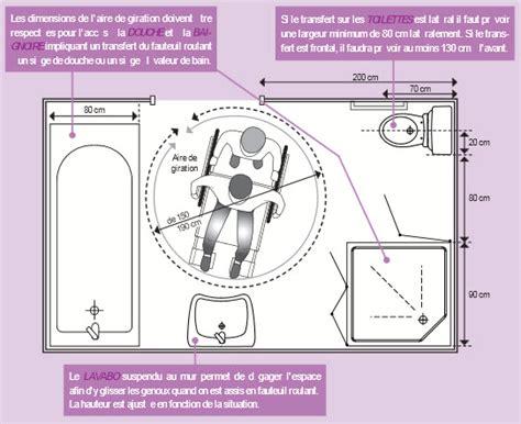 norme handicapé chambre salle de bain pour handicapés rénovation à 78 92 93 94