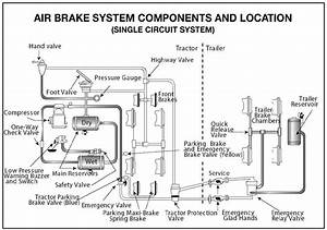 31 International 4700 Parking Brake Diagram