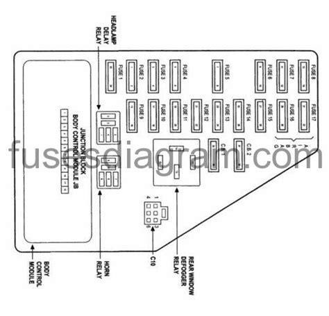 2005 Sebring Fuse Panel Diagram by Fuse Box Chrysler Sebring 2001 2007