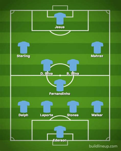 Man City team news vs Chelsea: Predicted line up – Will ...