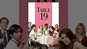 Table 19 - YouTube