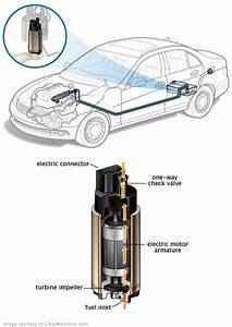 2003 Toyota Corolla Matrix Electrical Wiring Diagram 1993 Toyota Corolla Wiring Diagram Wiring