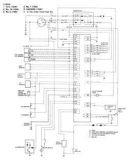 Honda Civic Electrical Wiring Diagram Schematics