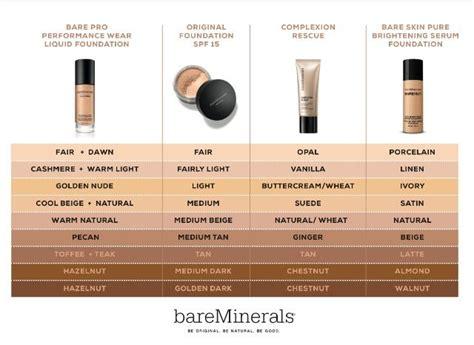 bare minerals foundation translation chart  favourite  bare minerals makeup bare