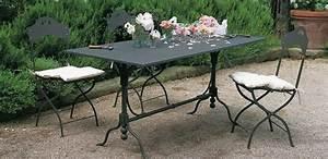 Table Metal Exterieur : table exterieur metal mobilier de jardin en aluminium ~ Teatrodelosmanantiales.com Idées de Décoration