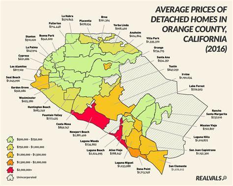 ready  buy  orange county    cities