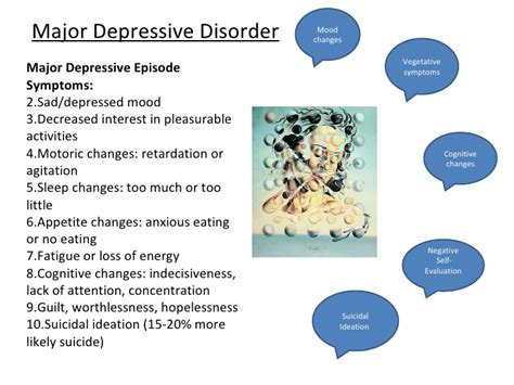 Depression Disorders Depression Major Depressive Disorder Anhedonia Mental
