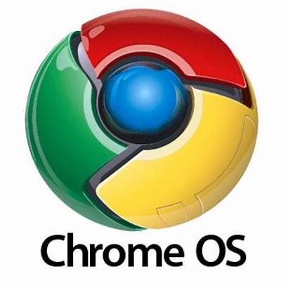 Os Chrome Google Computer Clipart System Operating