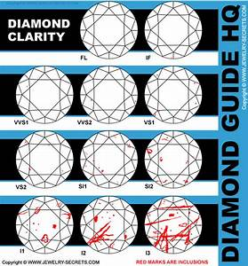 Diamond Quality Scale Chart What Does Vvs2 E Mean Jewelry Secrets