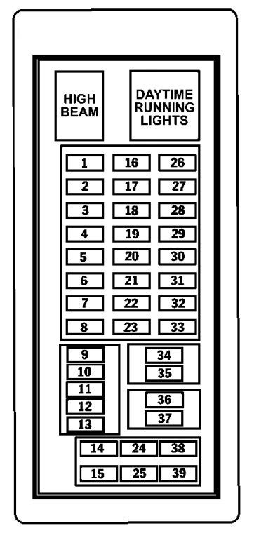 2005 Jeep Grand Fuse Panel Diagram by Jeep Liberty 2005 2006 Fuse Box Diagram Auto Genius