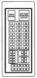 32 2003 Jeep Liberty Fuse Box Diagram