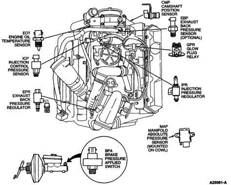 7 3 Liter Engine Fuel System Diagram by Diagram Of Engine And All The Sensors Ford Truck