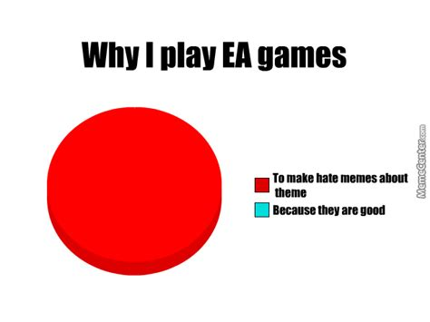 Ea Memes - quot ea is the best game making company quot said no one ever by mehdi52 meme center